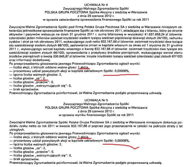 PGP głosowanie 1 akcją