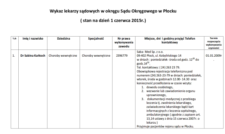 lekarz sądowy Płock