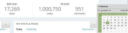 blog ponadmilion